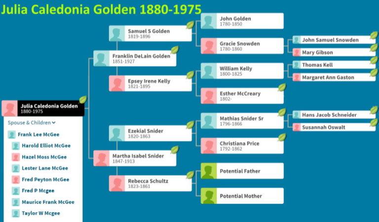 Julia Caledonia Golden