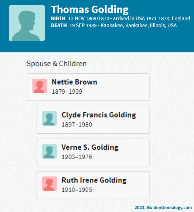 Thomas Golding and Nettie Brown family